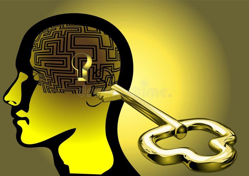 脑子迷宫  向量例证