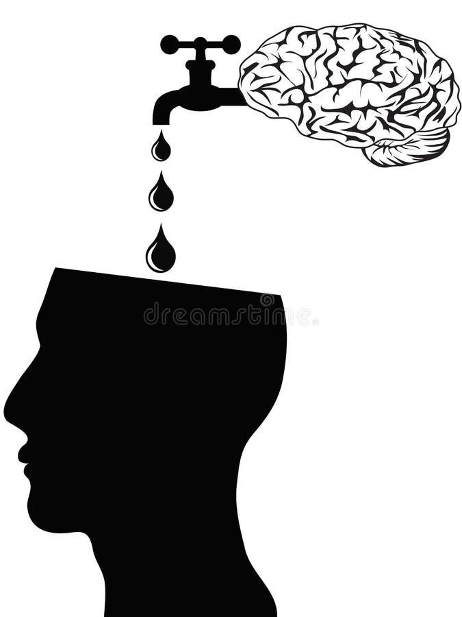 脑子题头用品水 库存例证