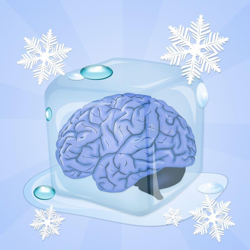脑子结冰 向量例证