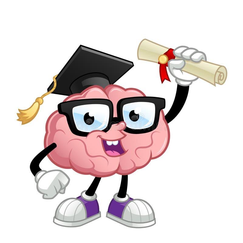 头脑的 向量例证