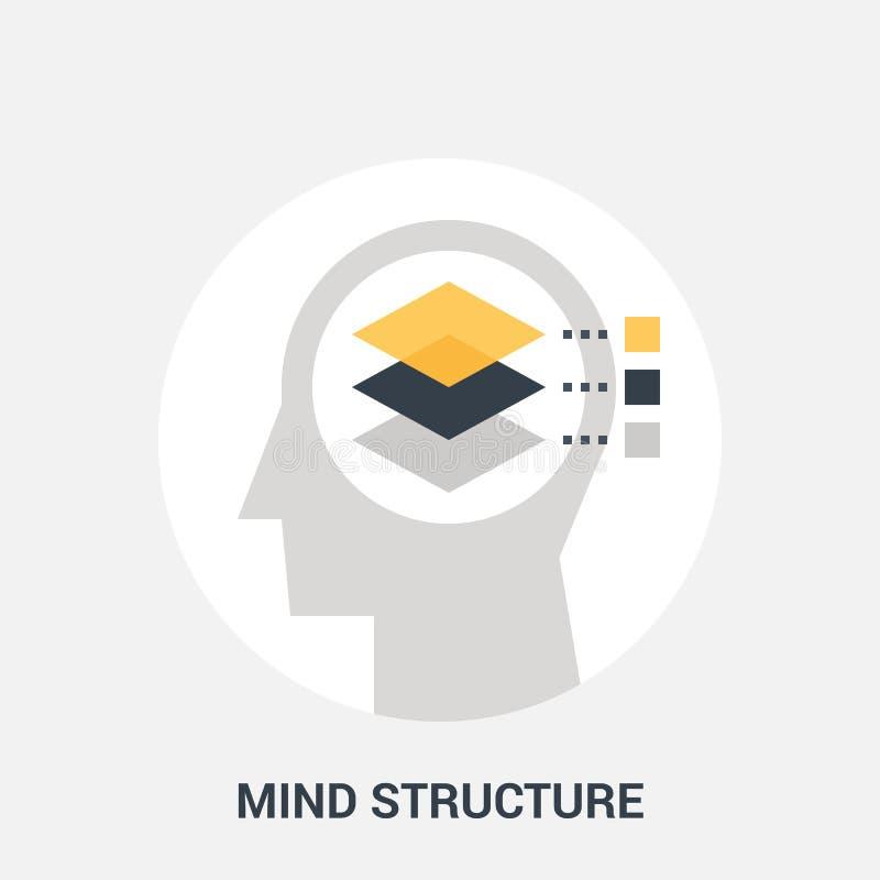 头脑结构象概念 向量例证