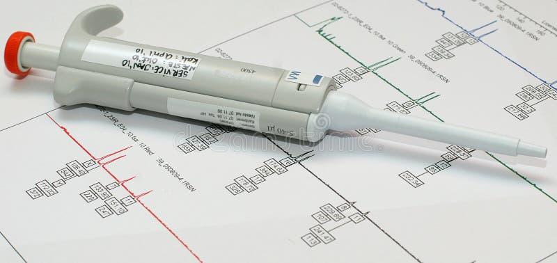 脱氧核糖核酸吸移管配置文件 库存照片