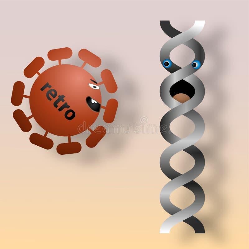攻击脱氧核糖核酸的逆转录酶病毒 库存照片