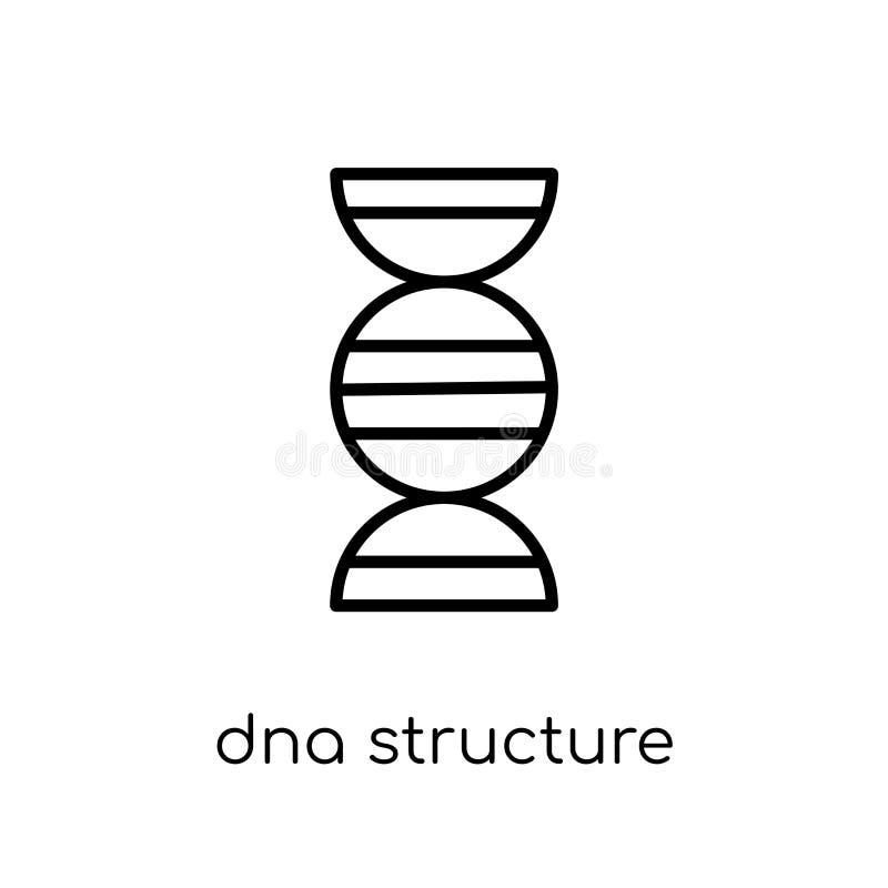 脱氧核糖核酸结构象  向量例证