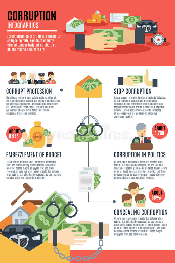 腐败Infographics集合 向量例证