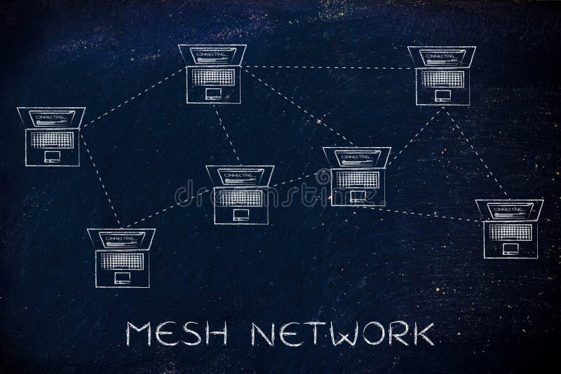 Download 膝上型计算机在网状网络结构连接用说明 库存图片. 图片 包括有 加载, 网络, 设备, 下载, 连结, 连接数 - 72353141