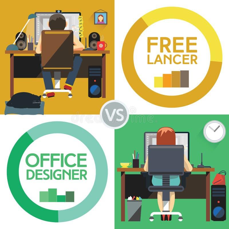自由职业者对办公室设计师 向量例证