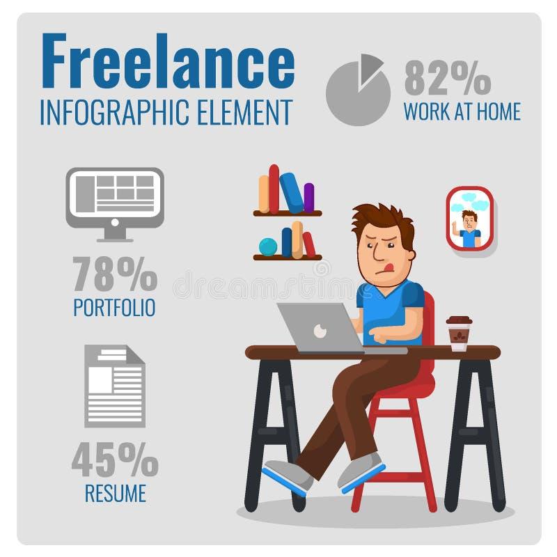 自由职业者的Infographic元素 重点玻璃宏观人工作 向量例证
