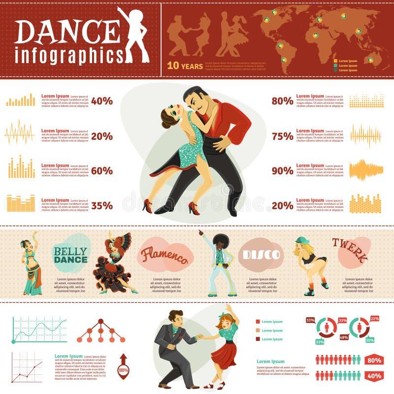 舞蹈全世界Infographics布局横幅 库存例证
