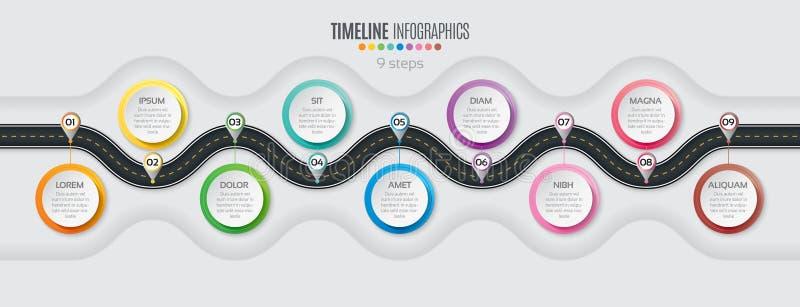 航海地图infographic 9步时间安排概念 绕罗阿 向量例证