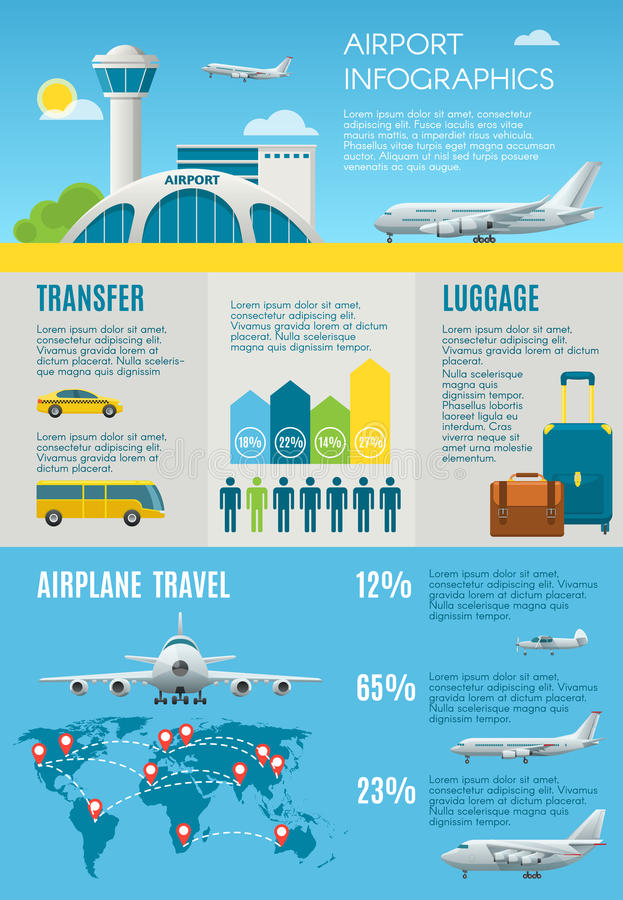 航空旅行infographic与机场大厦,飞机,包括图、象和图表元素 平的样式设计 库存例证