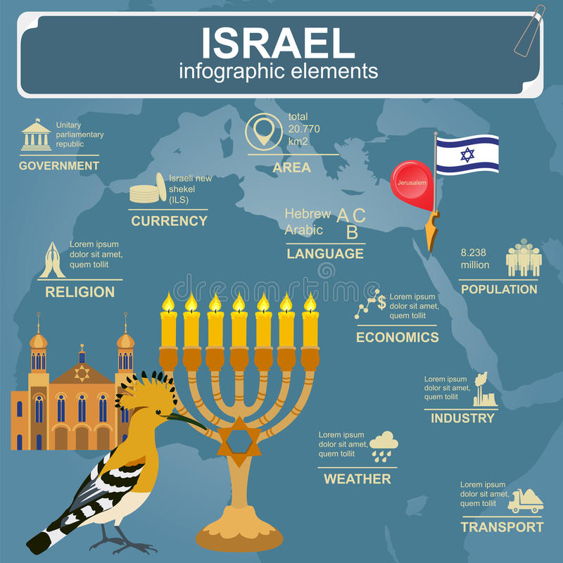 以色列infographics,统计数字,视域 向量例证