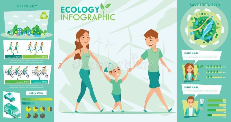 绿色城市和拯救世界 生态信息图表 皇族释放例证