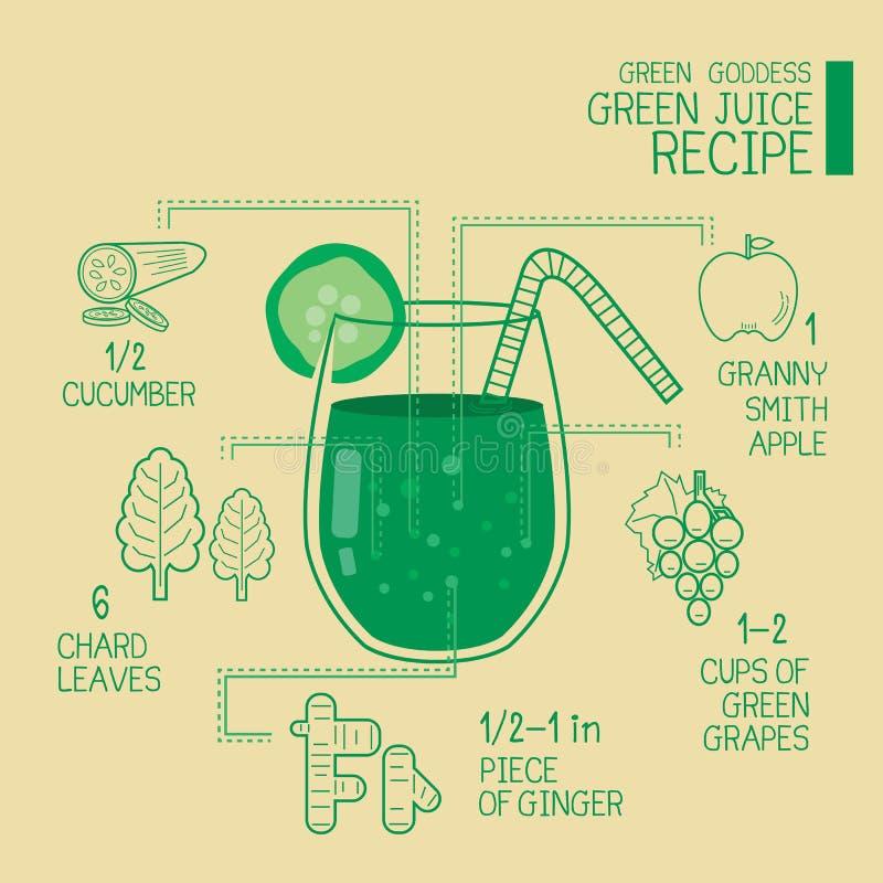 绿色女神,伟大绿色汁液的食谱解毒 库存例证