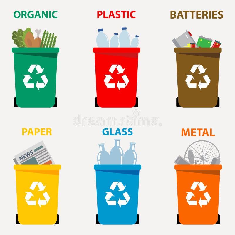 色的不同回收废物箱传染媒介例证,废类型回收传染媒介例证的离析 有机, batterie 库存例证