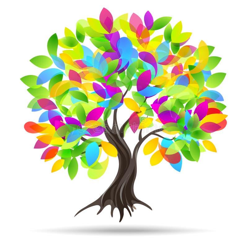 色的结构树 也corel凹道例证向量 库存例证