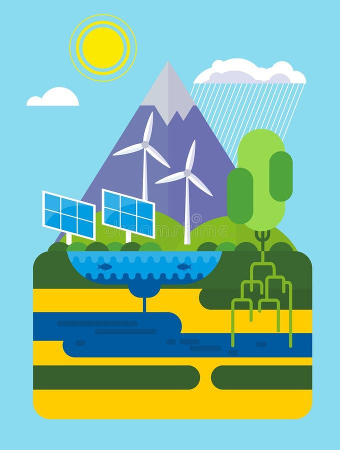绿色能量,风景,生态 向量例证