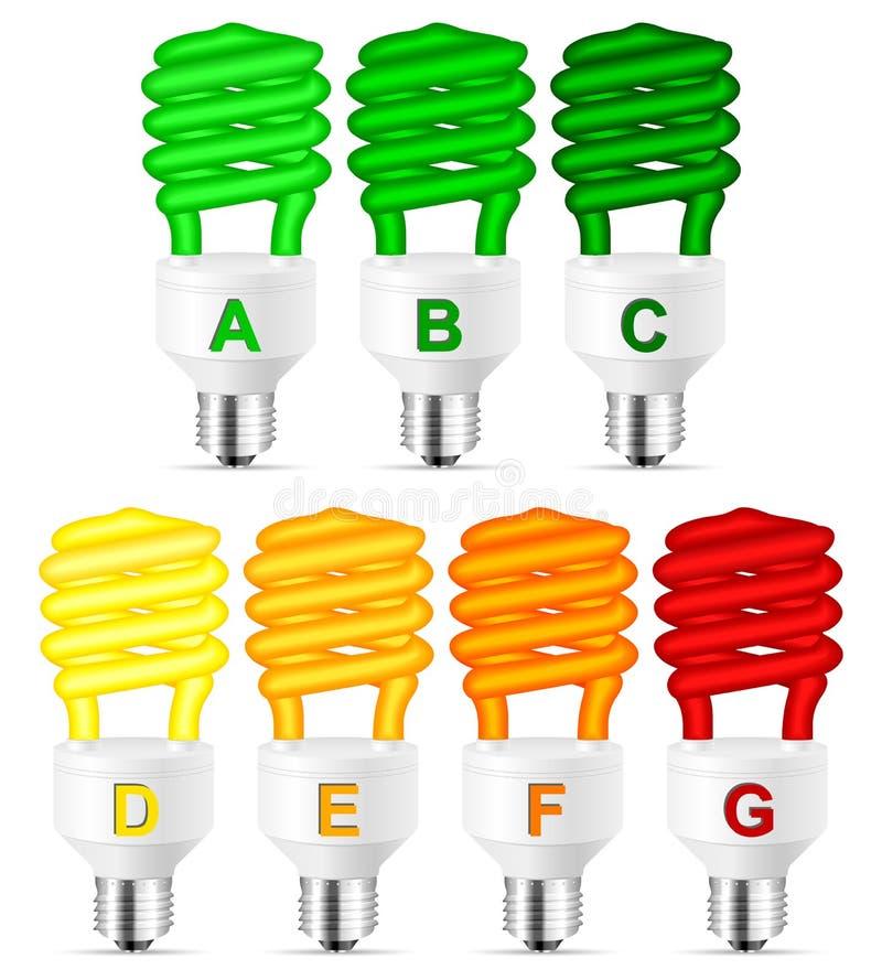 节能电灯泡 向量例证