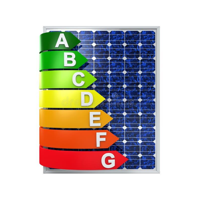 节能规定值和太阳电池板 皇族释放例证
