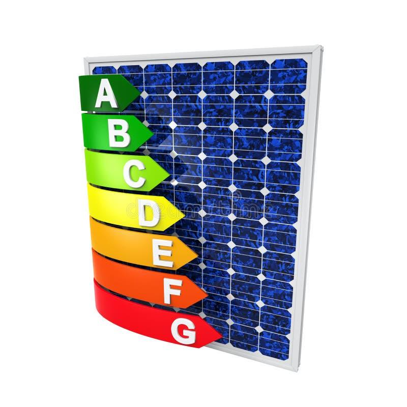 节能规定值和太阳电池板 向量例证