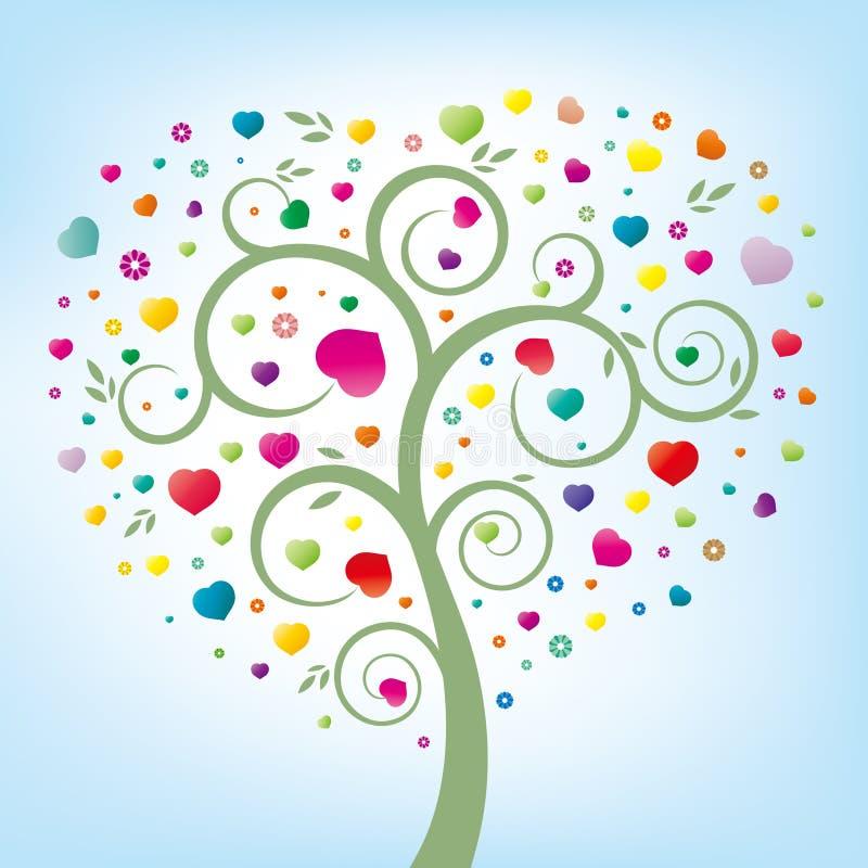 花卉重点结构树 向量例证