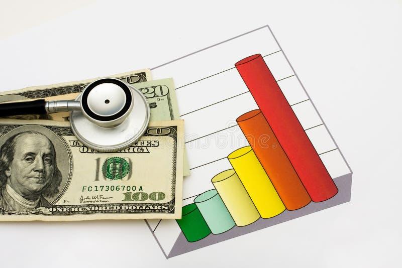 花费增加的医疗保健 免版税库存照片
