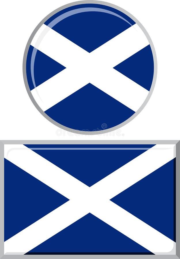 苏格兰在周围和方形的象旗子 向量 库存例证