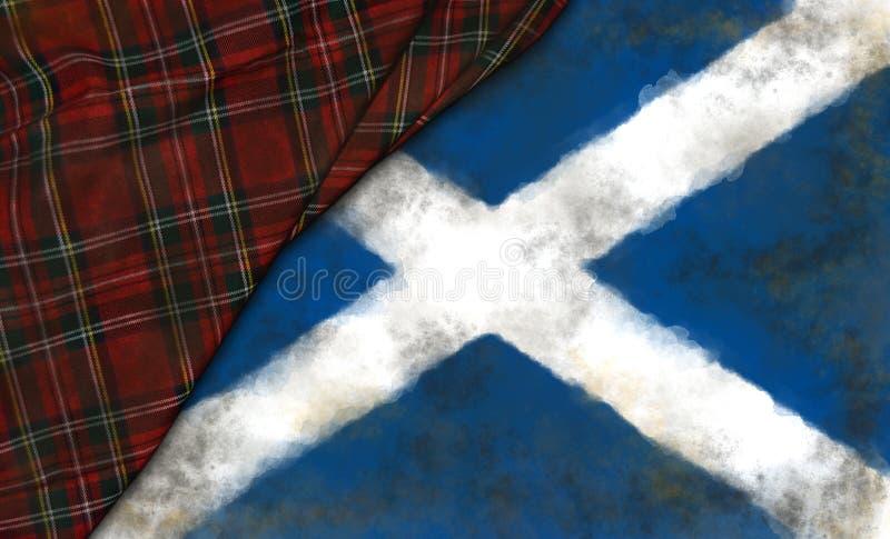 苏格兰 免版税库存照片