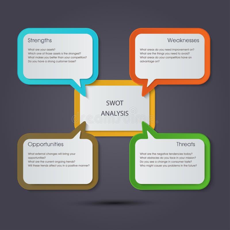 苦读者与主要宗旨的分析模板-正文框设计 皇族释放例证