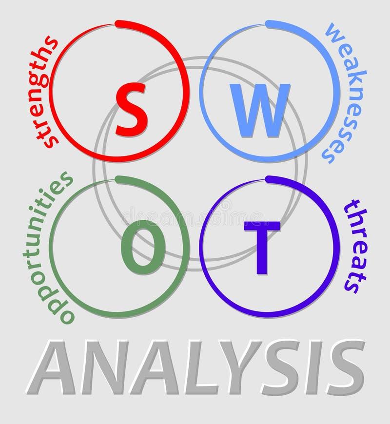苦读者分析横幅,抄了近路在色环形状,稀稀落落的现代设计的信件 库存例证