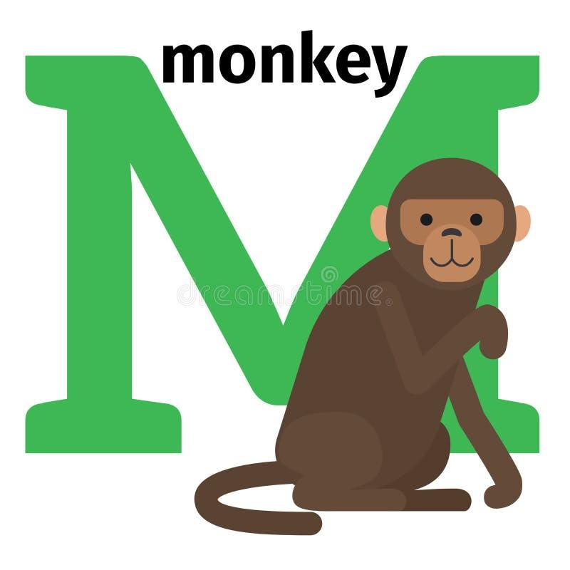 英国动物动物园字母表信件M 向量例证