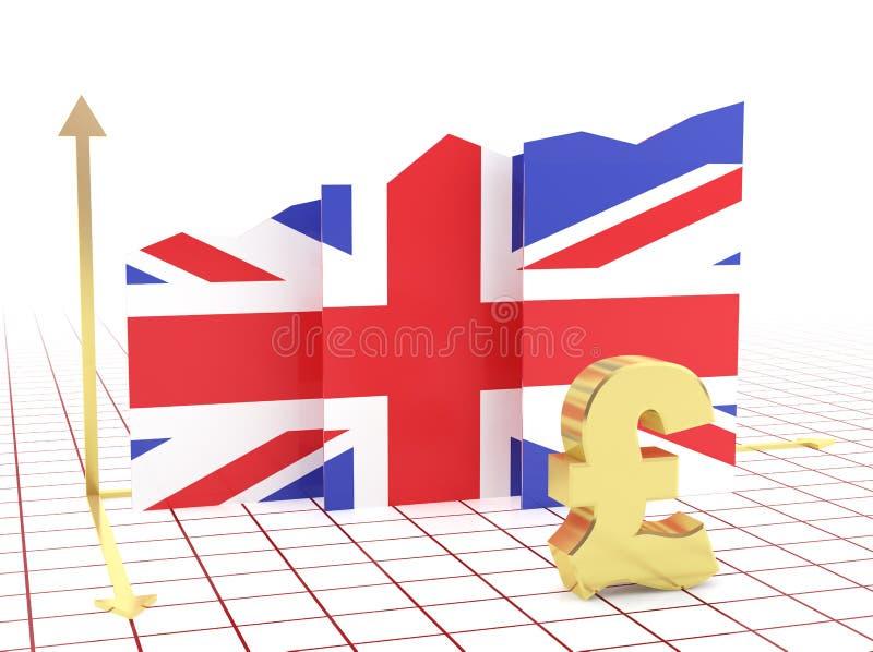英国经济成长图表 向量例证