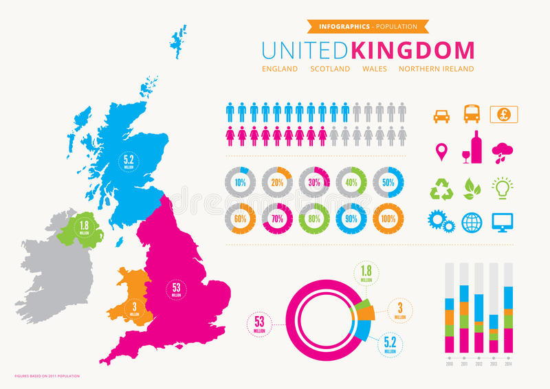 英国infographic与象 向量例证