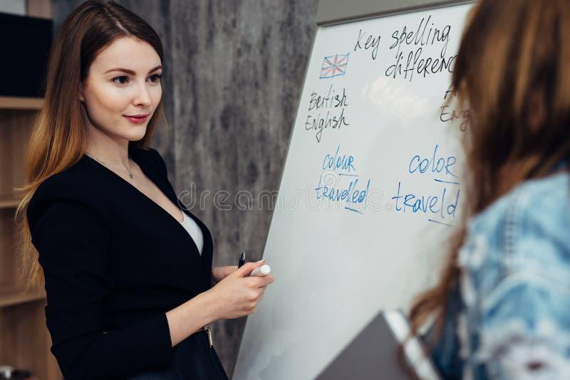 英语学校 教训、老师和学生谈话 免版税库存图片