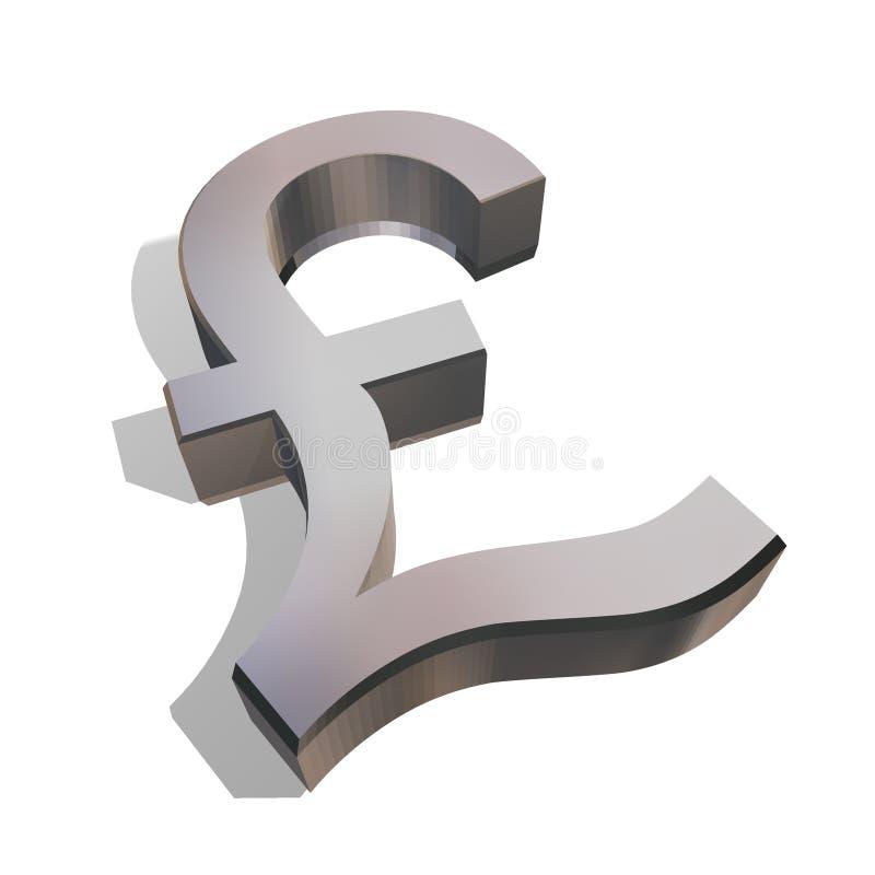英镑 向量例证