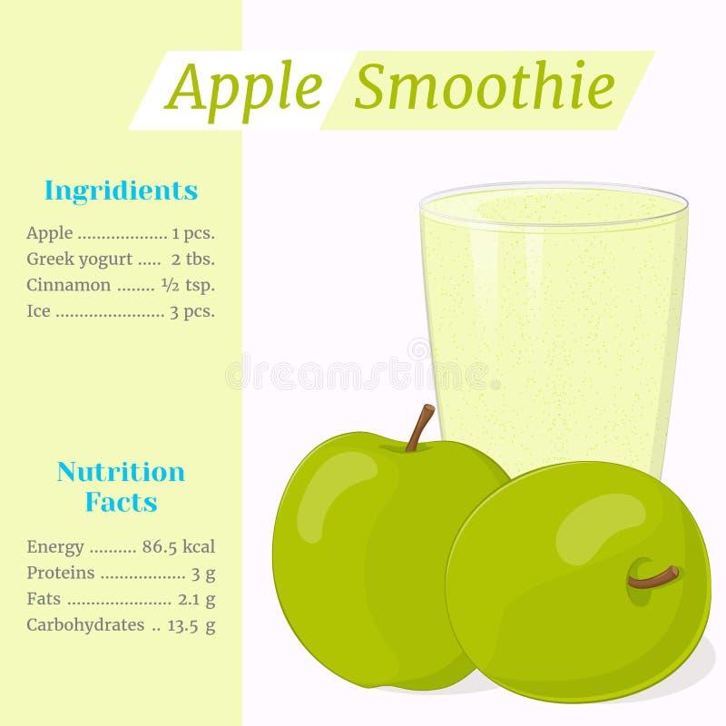 苹果计算机圆滑的人食谱 咖啡馆或餐馆的菜单元素有ingridients的和在动画片样式的营养事实 为 皇族释放例证