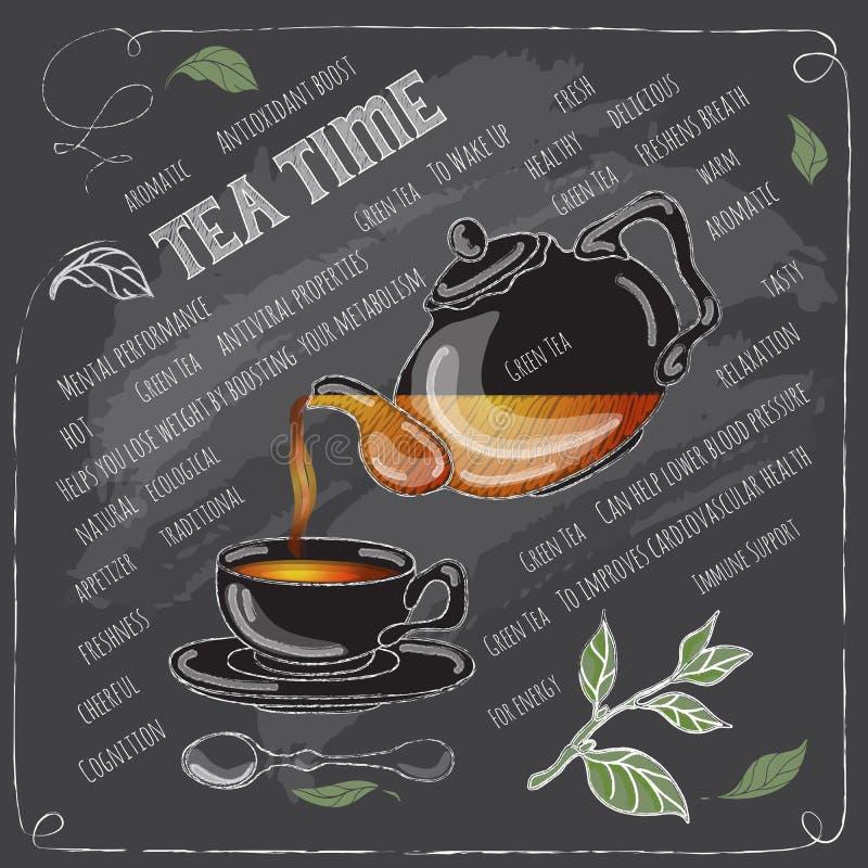 绿茶与杯子、茶壶和匙子的时间卡 皇族释放例证