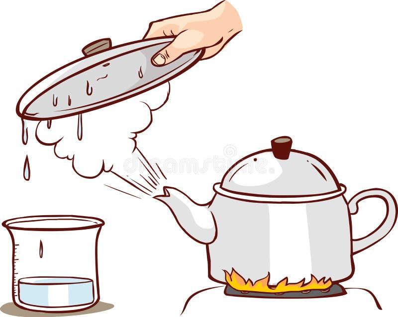 茶壶Clipart蒸发水例证 向量例证