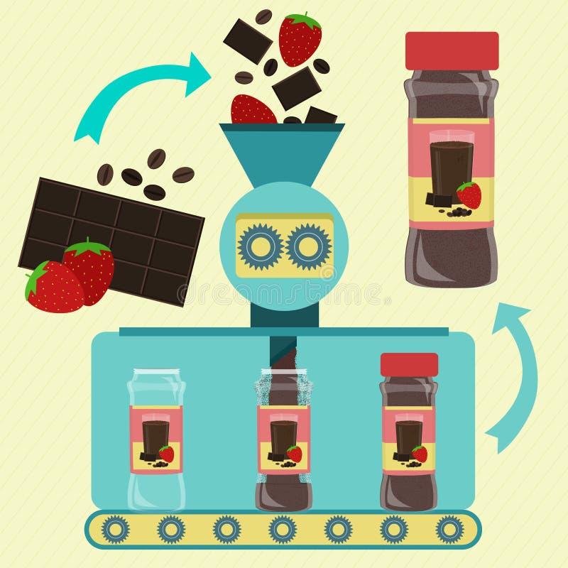 草莓、巧克力和咖啡粉末生产 向量例证