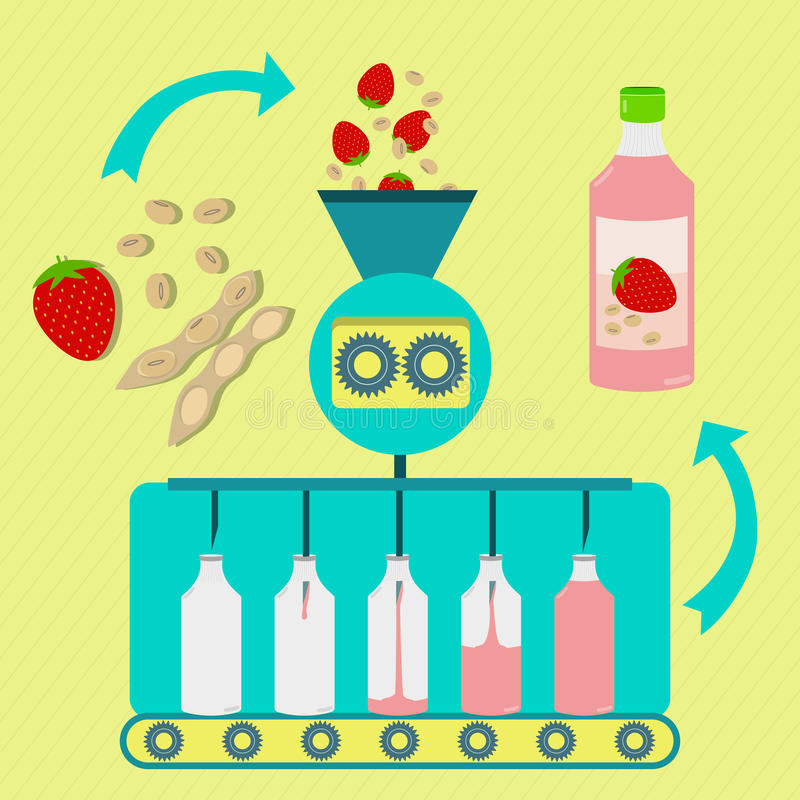 草莓和大豆汁制造过程 库存例证
