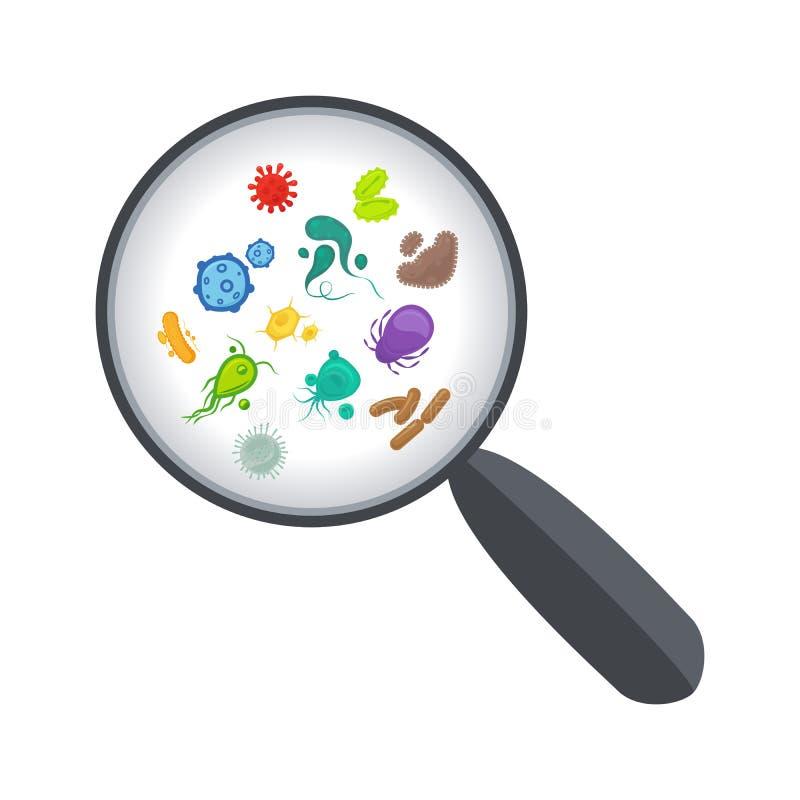 细菌和病毒在放大镜下 库存例证