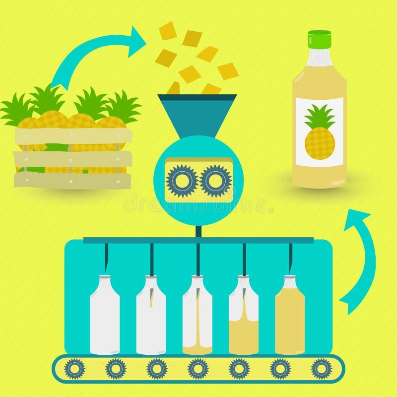 菠萝汁制造过程 库存例证