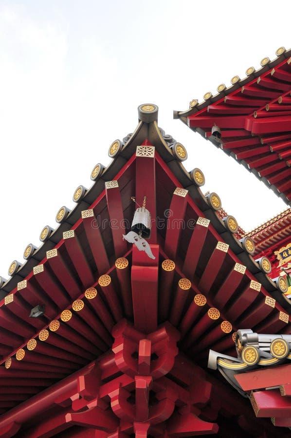 菩萨线路屋顶寺庙 库存图片