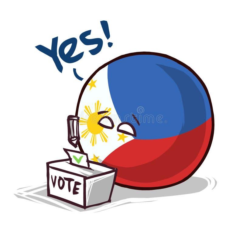 菲律宾投赞成票国家的球 向量例证