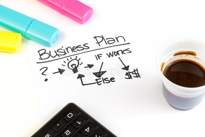 经营计划在轮廓色_、计算器和咖啡附近措辞,企业概念 免版税库存图片