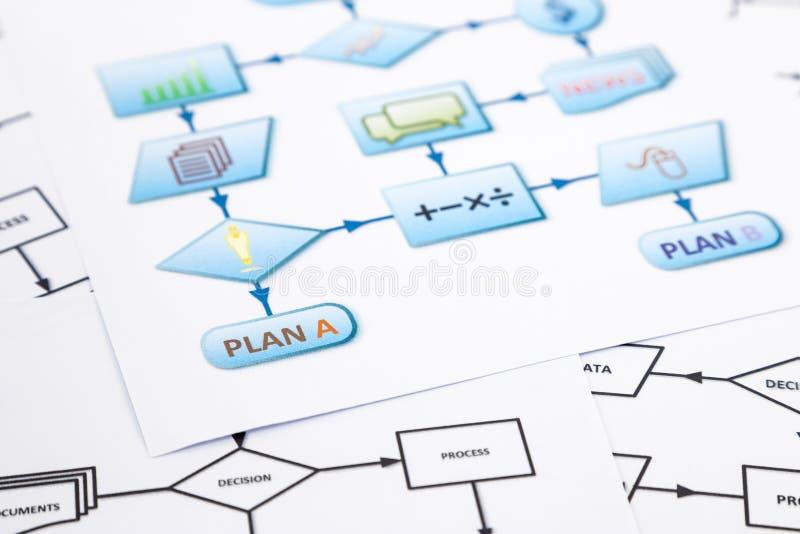经营计划进程流程图 库存图片