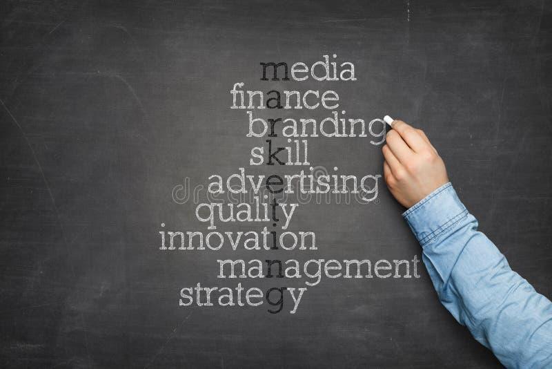 营销词在黑板的难题概念 库存图片