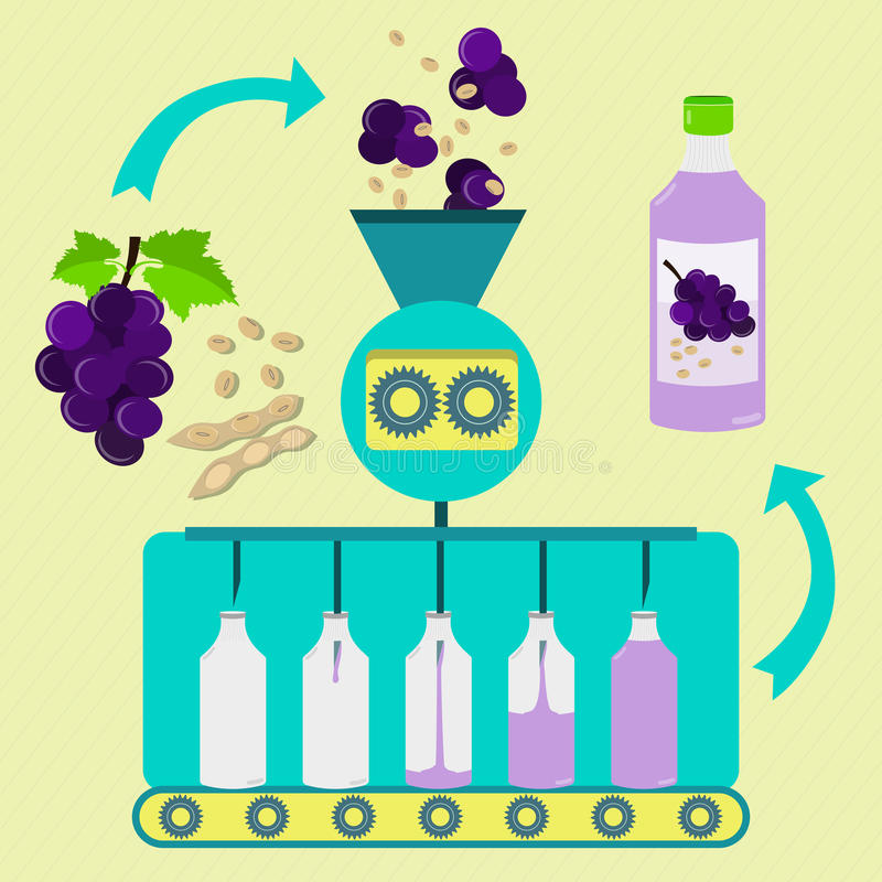葡萄和大豆汁制造过程 库存例证