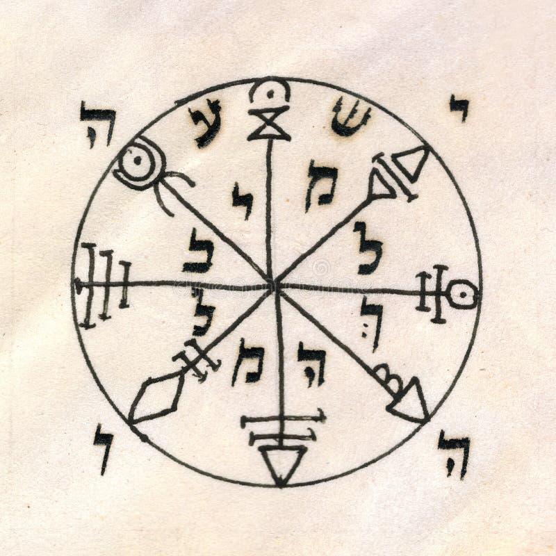 葡萄酒手写的Kabbalistic祈祷书的片段  库存照片