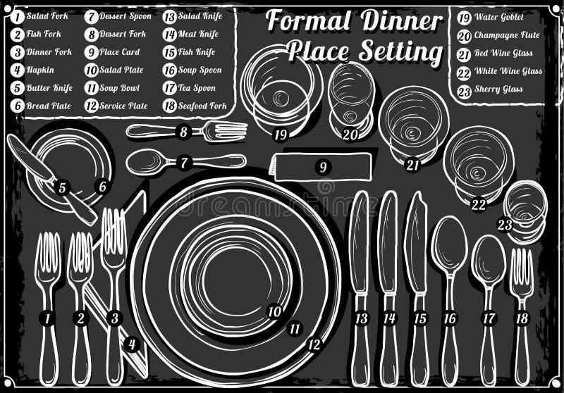 葡萄酒手拉的黑板餐位餐具正式晚餐 向量例证